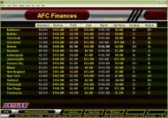 Football Mogul 2009 screenshot #10 for PC - Click to view