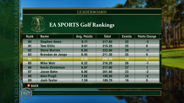 Tiger Woods PGA TOUR 12: The Masters Screenshot #59 for Xbox 360