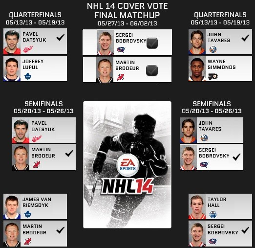 Nhl 14 Cover Athlete Finalists Are Goalies Martin Brodeur And Sergei