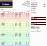 MyFootballNow.com screenshot #8 for PC, Mac - Click to view