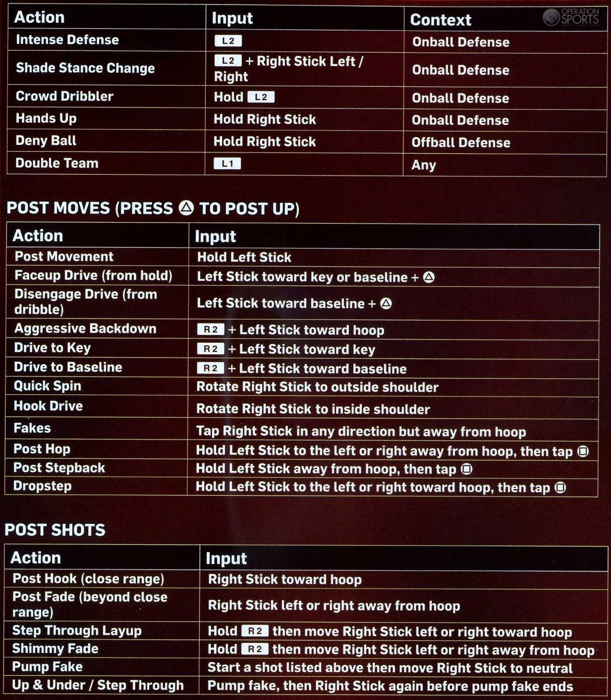 nba 2k14 pc controls keyboard