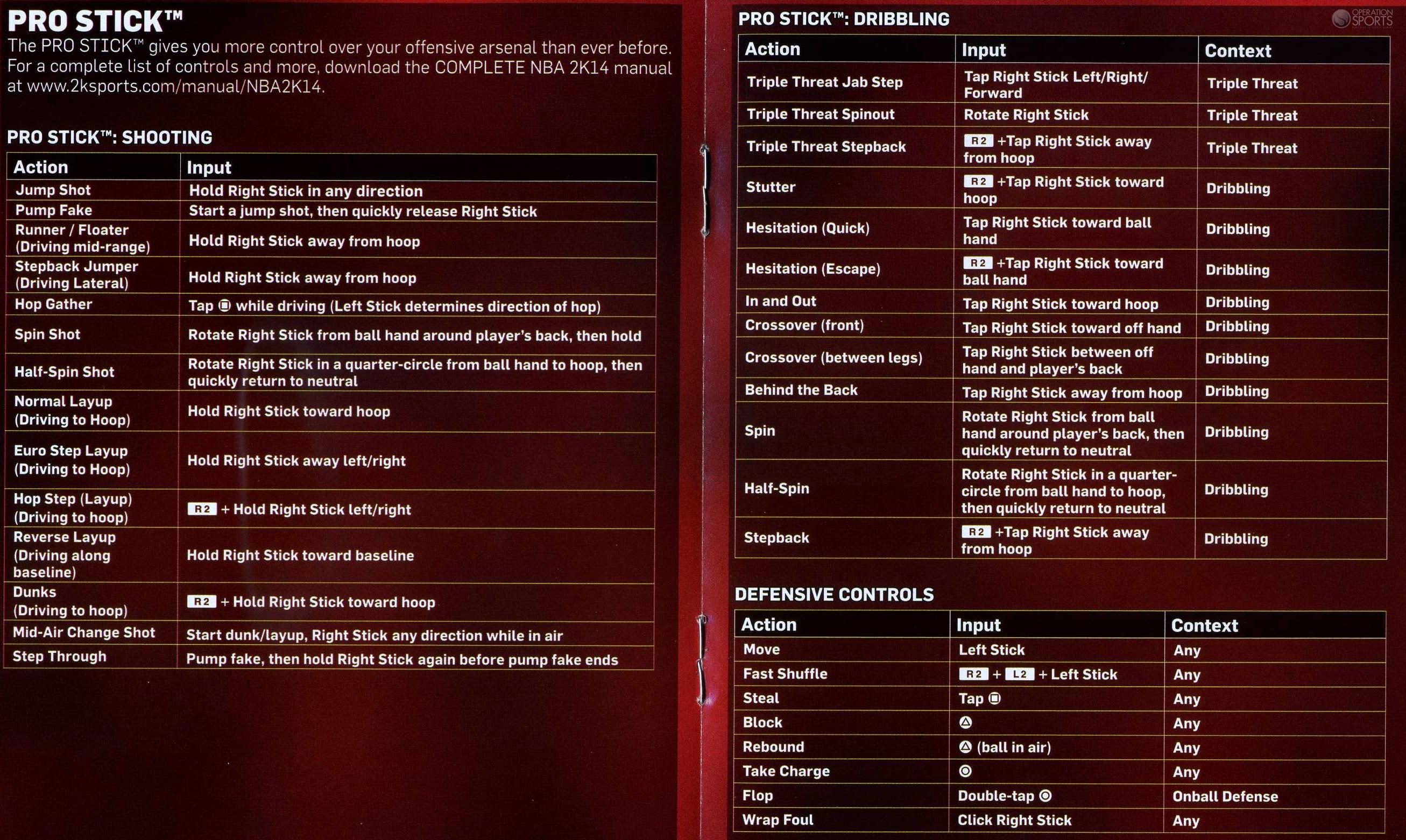 NBA 2K14 Advanced Controls - Operation Sports
