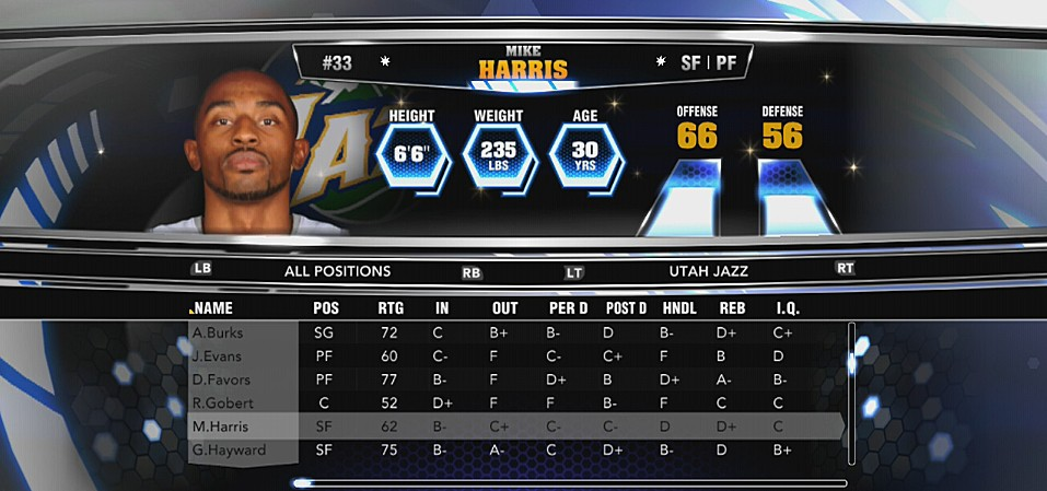 NBA 2K14 Roster Update Available Now, Details Included (10