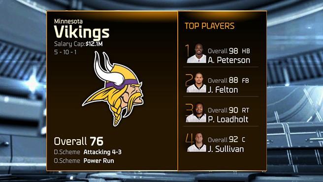 Madden NFL 15 Screenshot #165 for PS4