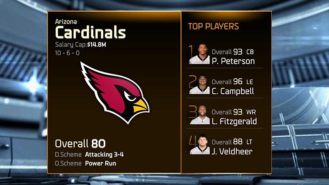 Madden NFL 15 Screenshot #210 for PS4