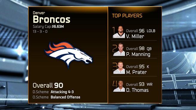 Madden NFL 15 Screenshot #216 for PS4