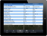 Pro Strategy Football 2014 screenshot #8 for iPhone, iPad, iOS - Click to view