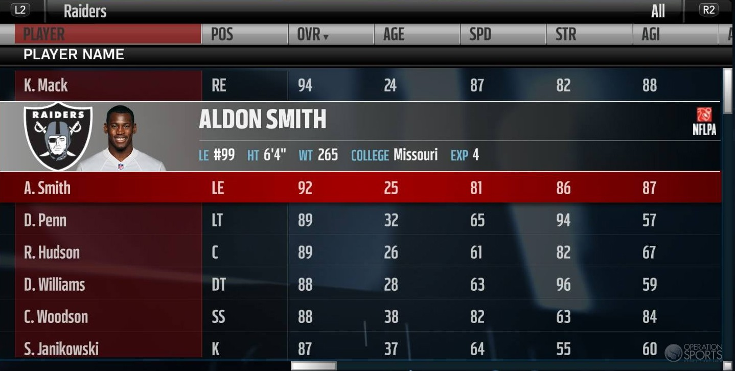 Xbox 360 Madden 13 Roster Downloads