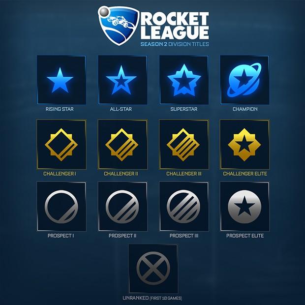 Rocket League Screenshot #42 for PS4
