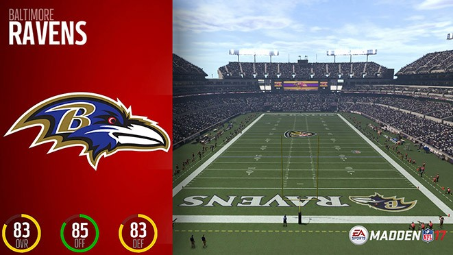 Madden NFL 17 Screenshot #269 for PS4