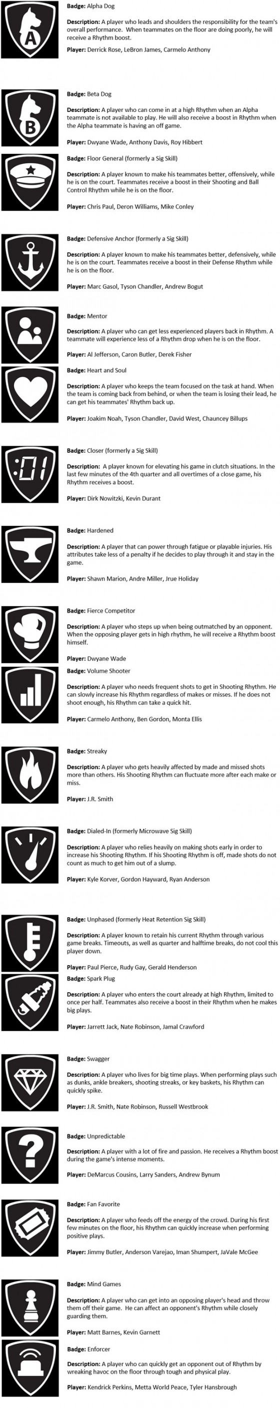 NBA 2K14 Developer Diary - Player Rhythm, Personality Badges