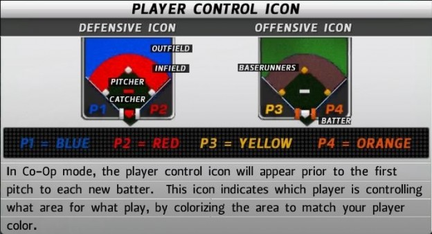MLB 11 The Show Screenshot #94 for PS3