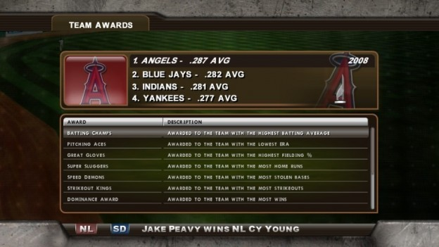 Major League Baseball 2K8 Screenshot #166 for Xbox 360