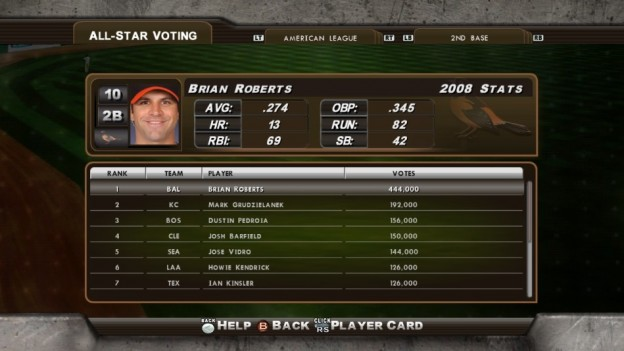 Major League Baseball 2K8 Screenshot #192 for Xbox 360