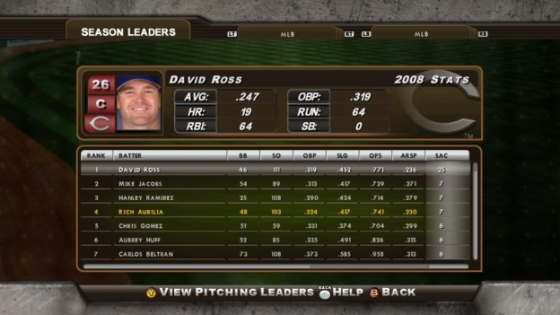 Major League Baseball 2K8 Screenshot #228 for Xbox 360
