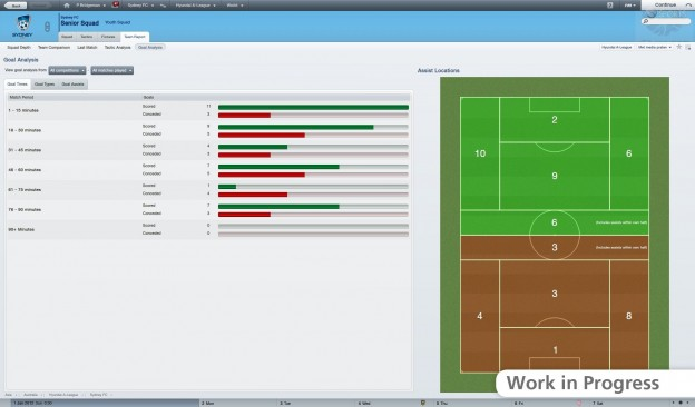 Football Manager 2012 Screenshot #3 for PC