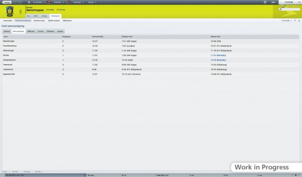 Football Manager 2012 Screenshot #9 for PC