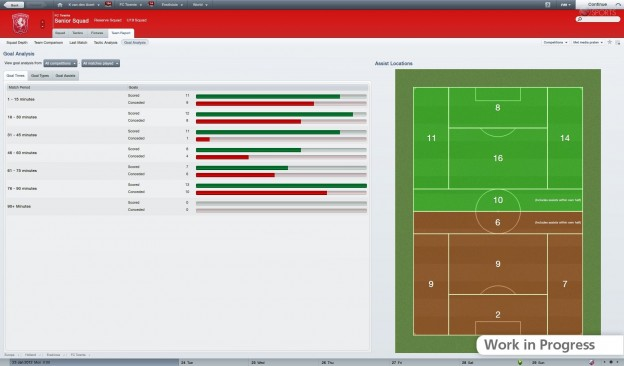 Football Manager 2012 Screenshot #41 for PC