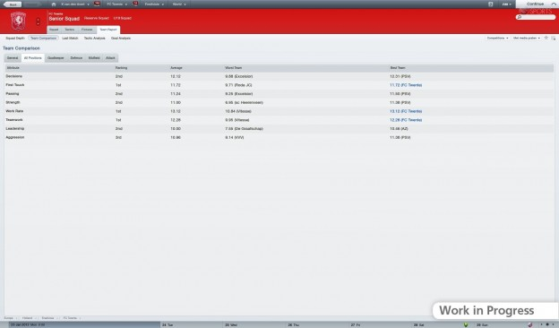 Football Manager 2012 Screenshot #45 for PC