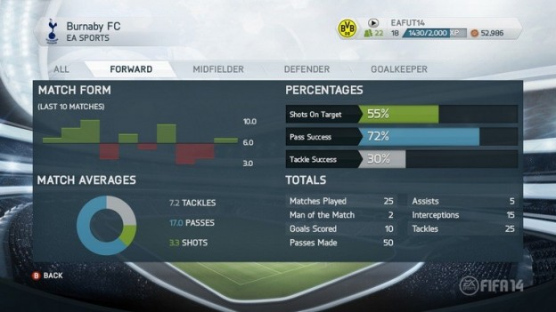 FIFA Soccer 14 Screenshot #54 for Xbox 360