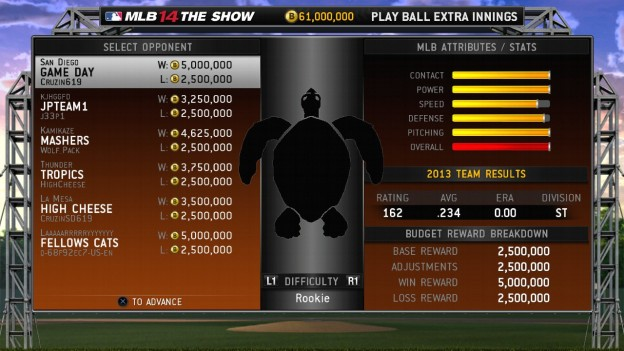 MLB 14 The Show Screenshot #111 for PS3