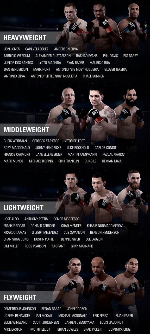 EA Sports UFC Mobile Screenshot #2 for iOS