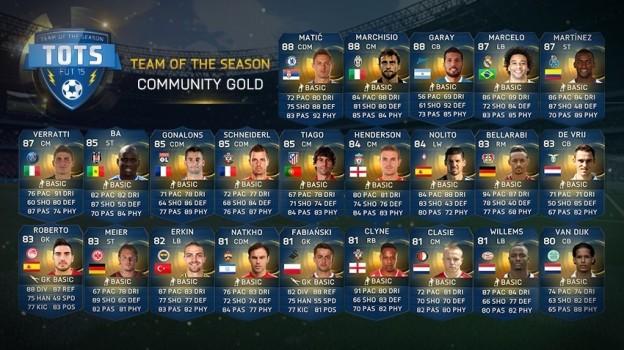 FIFA 15 Screenshot #136 for PS4