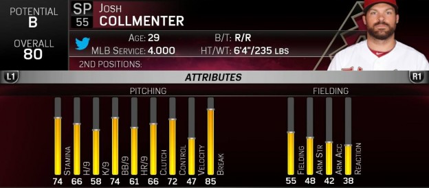 MLB 15 The Show Screenshot #259 for PS4
