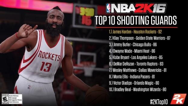 NBA 2K16 Screenshot #340 for PS4