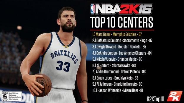 NBA 2K16 Screenshot #346 for PS4