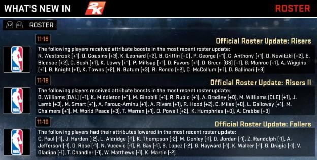 NBA 2K16 Screenshot #382 for PS4