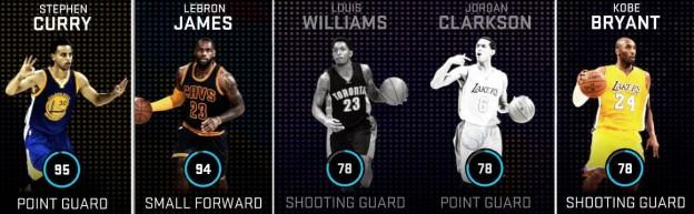NBA 2K16 Screenshot #391 for PS4