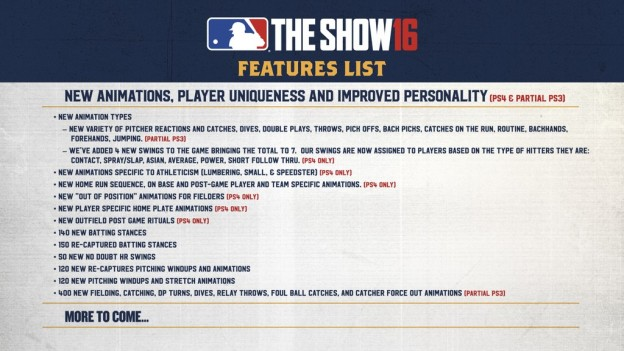MLB The Show 16 Screenshot #91 for PS4