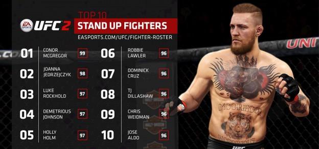 EA Sports UFC 2 Screenshot #66 for PS4