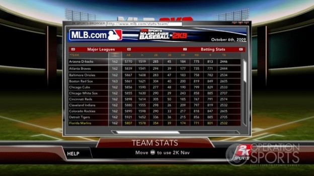 Major League Baseball 2K9 Screenshot #148 for Xbox 360