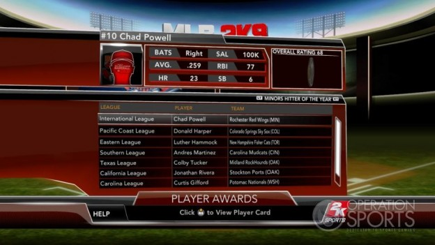Major League Baseball 2K9 Screenshot #254 for Xbox 360