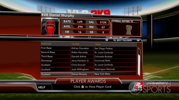 Major League Baseball 2K9 Screenshot #260 for Xbox 360