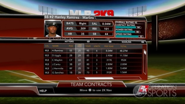 Major League Baseball 2K9 Screenshot #286 for Xbox 360