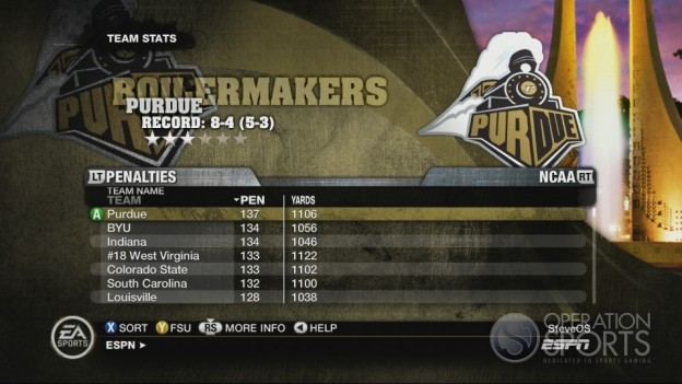 NCAA Football 10 Screenshot #565 for Xbox 360