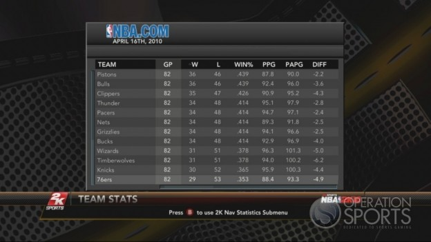 NBA 2K10 Screenshot #203 for Xbox 360