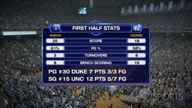 NCAA Basketball 10 Screenshot #8 for Xbox 360
