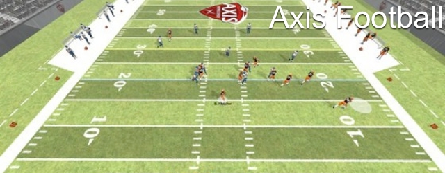 Axis Football 2015 Review (PC)